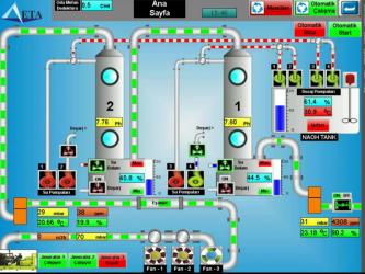 Biyogaz Kimyasal Desülfürizasyon Tesisi
